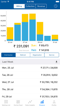 LIMS, RIS Software-Truely Mobile Platform