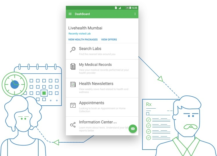 livehealth-people